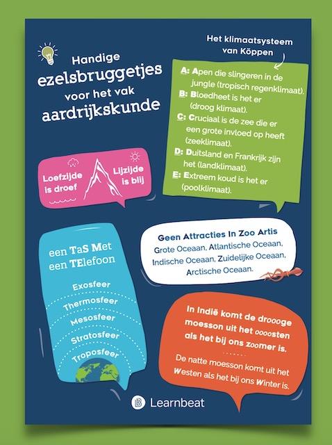 Educatieve-poster-onderwijs-aardrijkskunde-handige-ezelsbruggetjes