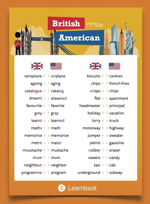 Educatieve-poster-onderwijs-engels-british-vs-american