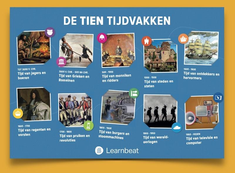 educatieve-poster-geschiedenis-10-tijdvakken