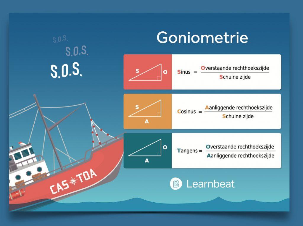 Educatieve-poster-onderwijs-wiskunde-goniometrie