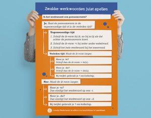Nederlands-educatieve-poster-werkwoordspelling
