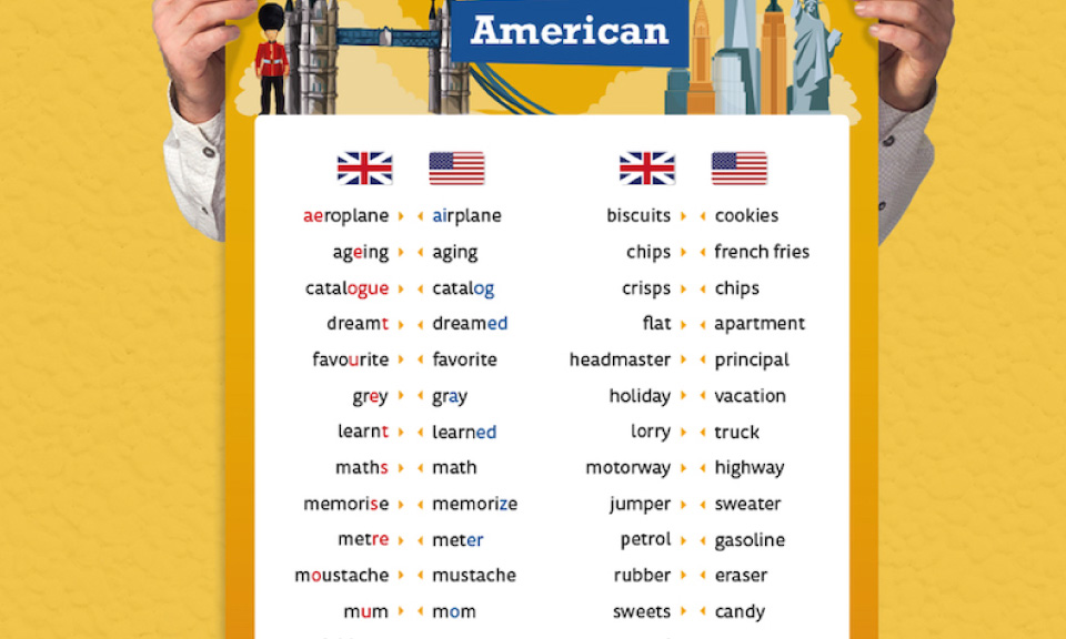 engels-educatieve-poster-british-and-american-card