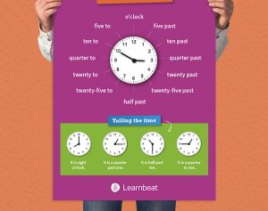 Educatieve poster Engels What Time Is It?