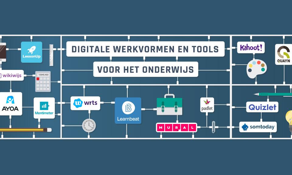 Digitale werkvormen en tools in het onderwijs