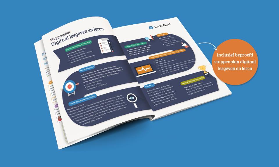 Whitepaper transformatie naar digitaal onderwijs