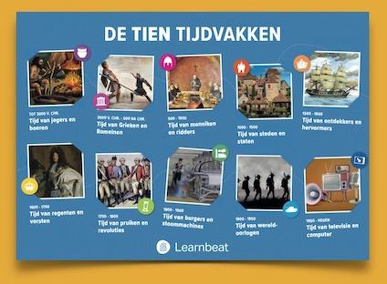 Educatieve poster geschiedenis met de tien tijdvakken