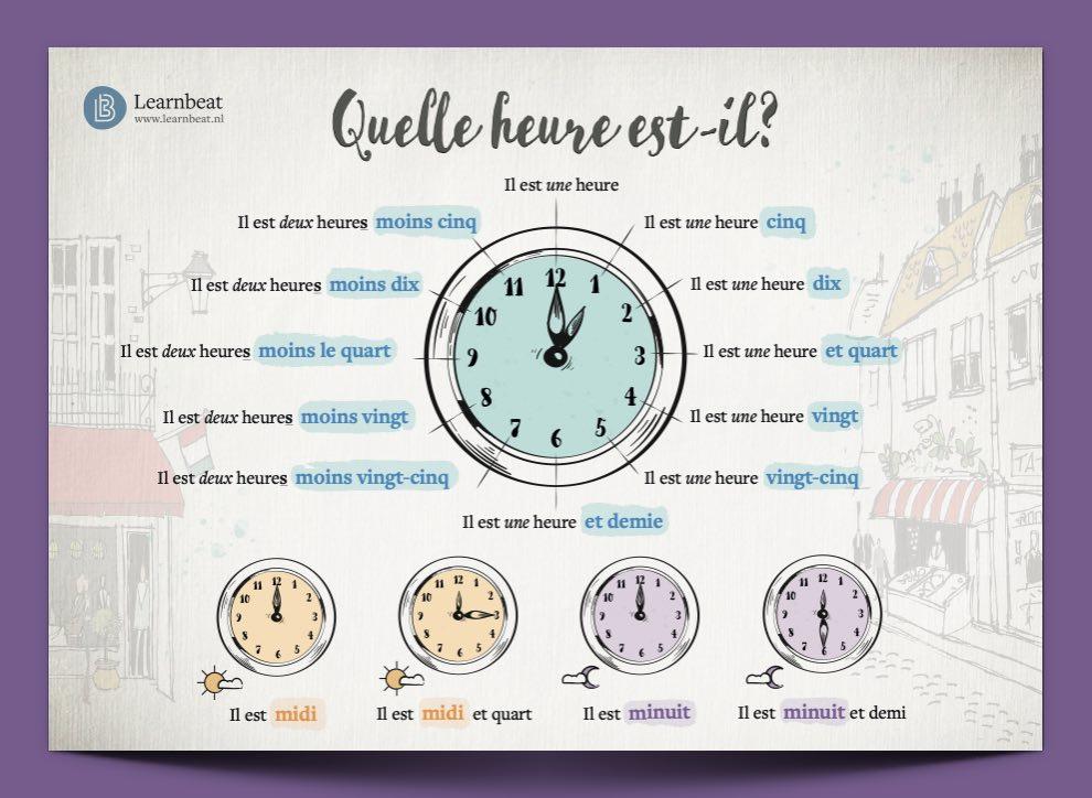 educatieve-poster-voor-het-vak-frans-klokkijken