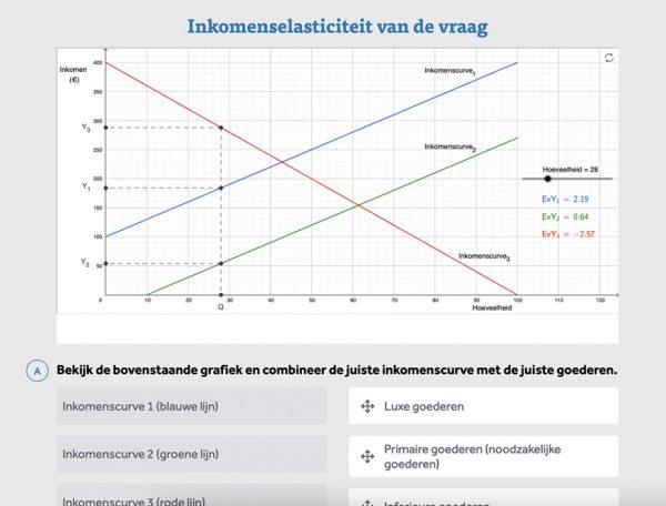 opgave-inkomenselasticiteit-uit-methode-koers-economie-in-learnbeat